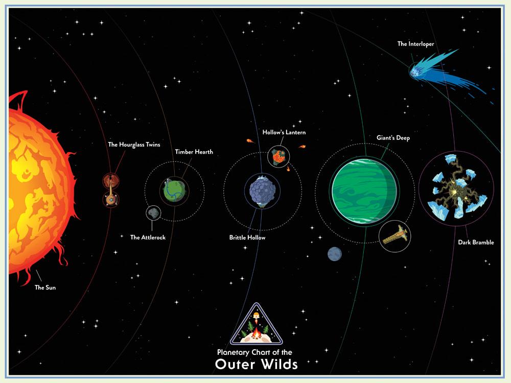 ow planets   RPG Jeuxvidéo