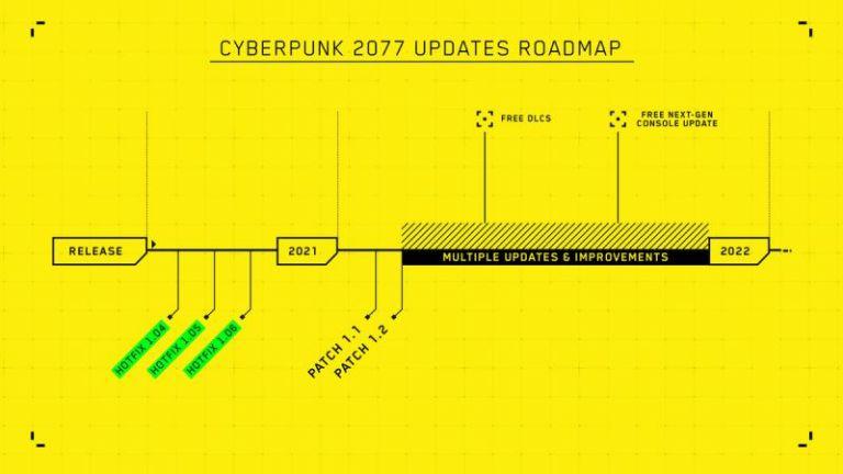 Cyberpunk 2077 feuille de route 2021 | RPG Jeuxvidéo
